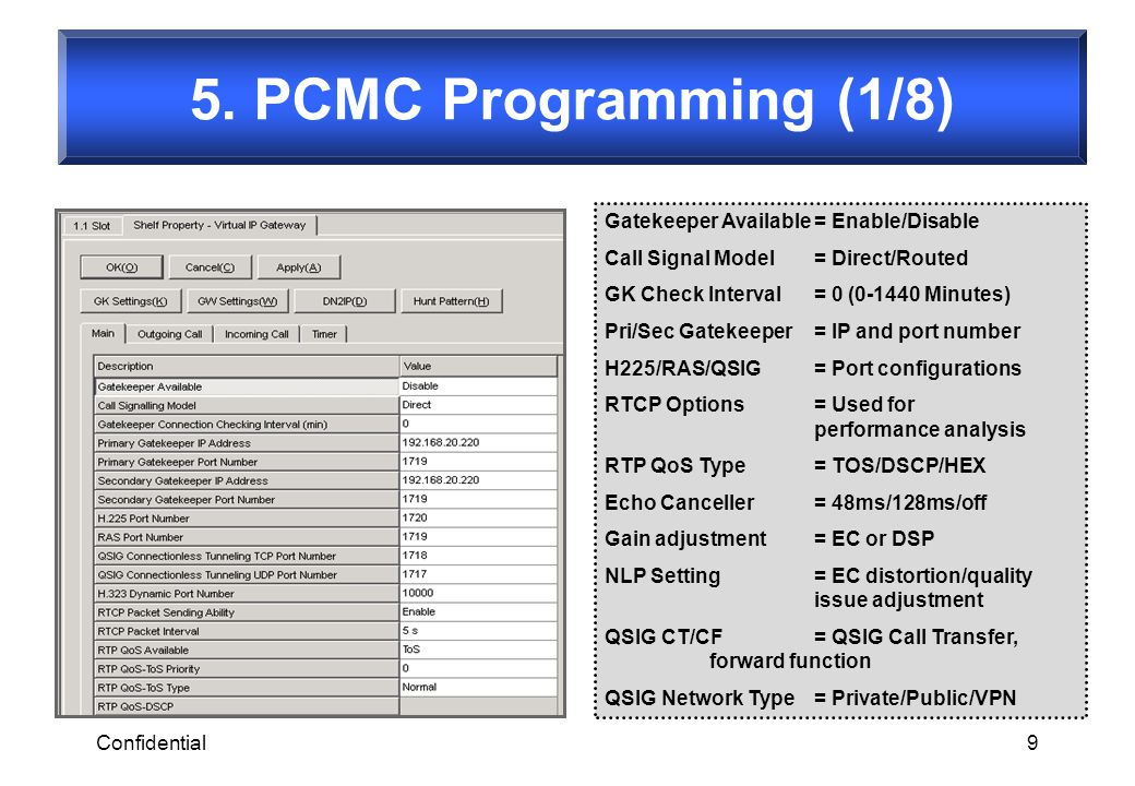 5. PCMC Programming (1/8) Gatekeeper Available = Enable/Disable