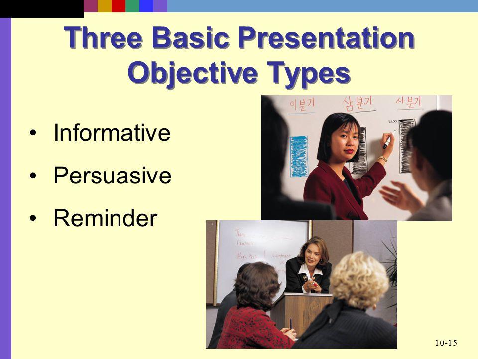 Three Basic Presentation Objective Types
