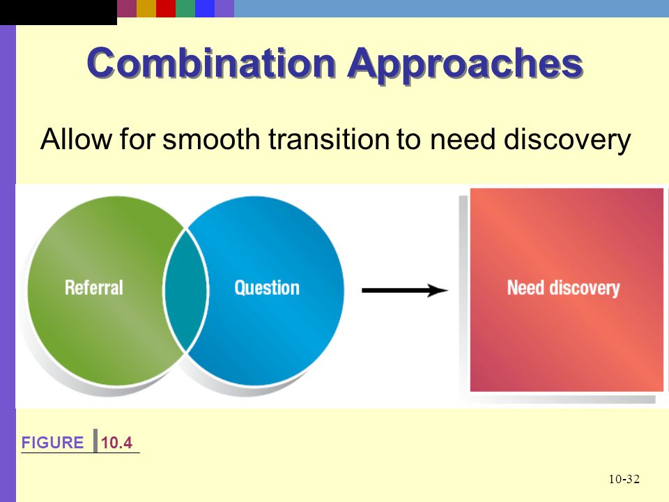 Combination Approaches
