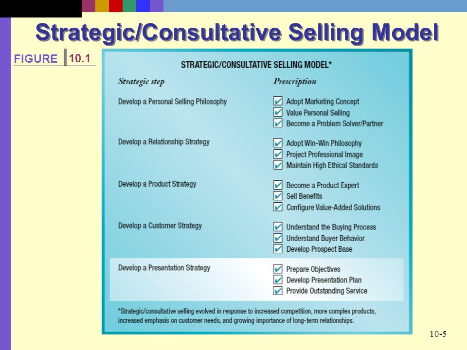 Strategic/Consultative Selling Model