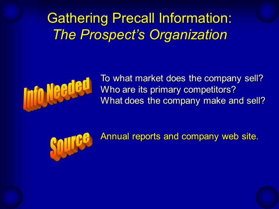 Gathering Precall Information: The Prospect's Organization