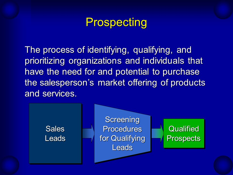 Screening Procedures for Qualifying Leads