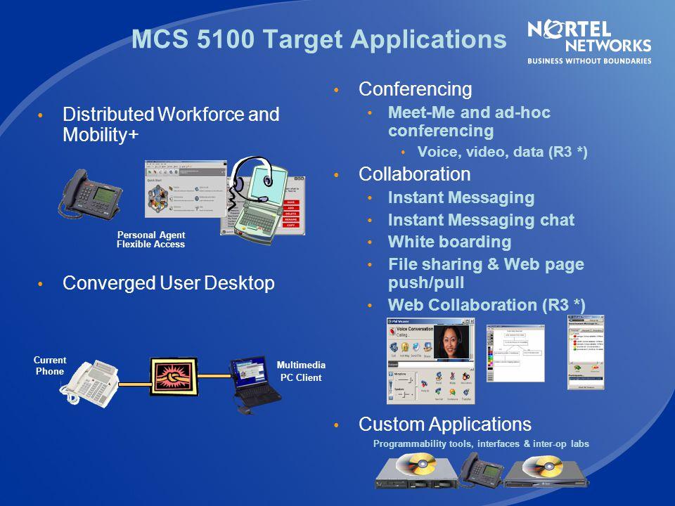 MCS 5100 Target Applications