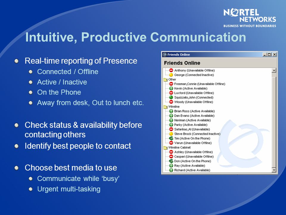 Intuitive, Productive Communication