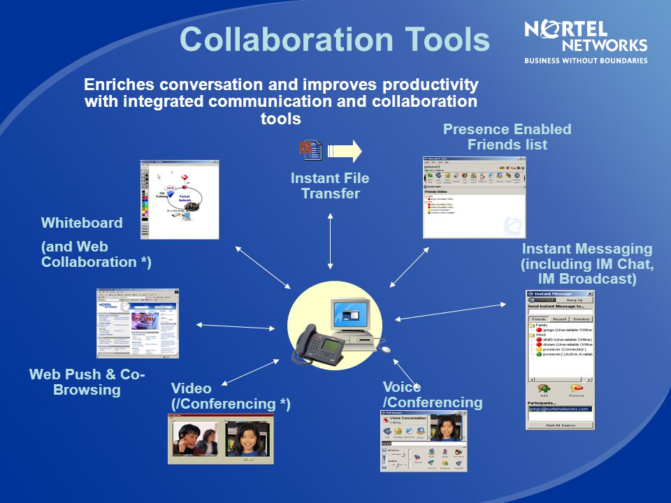 Collaboration Tools Enriches conversation and improves productivity with integrated communication and collaboration tools.