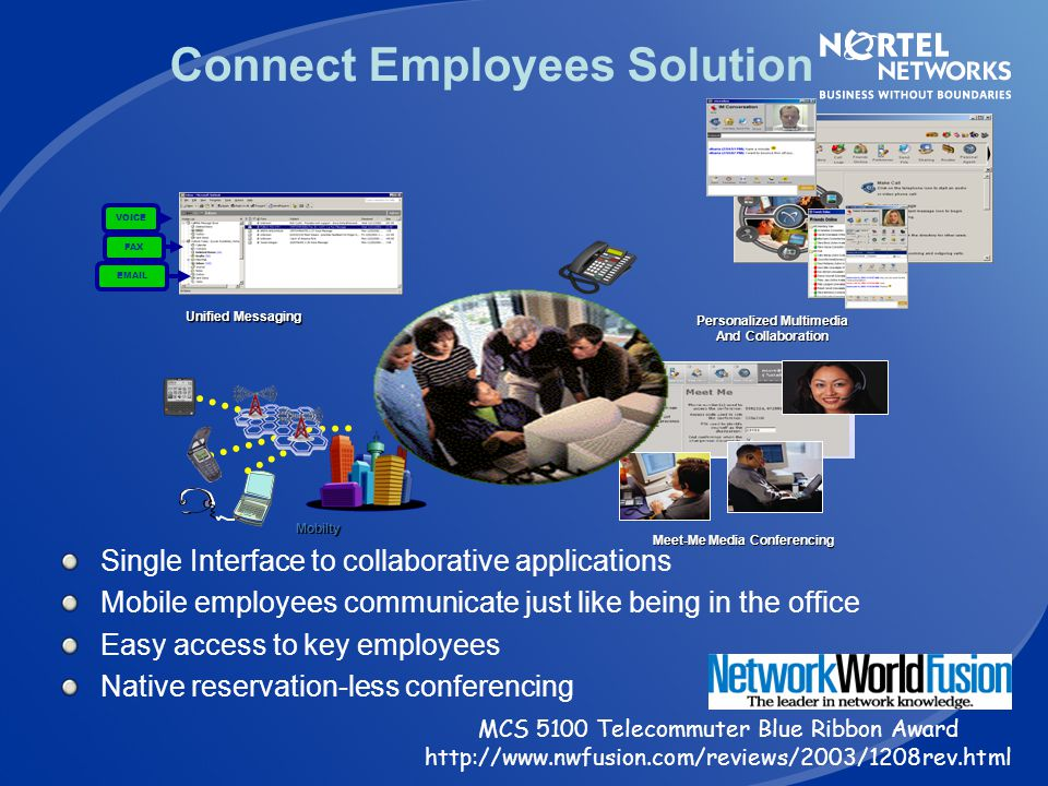 Connect Employees Solution