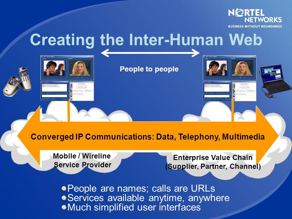 Creating the Inter-Human Web