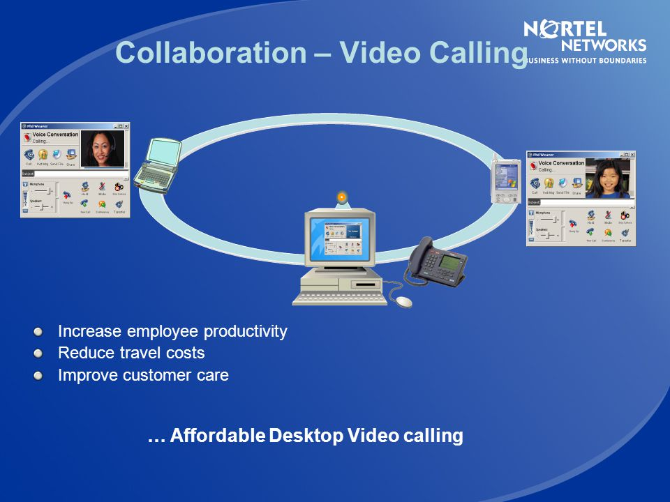 Collaboration – Video Calling