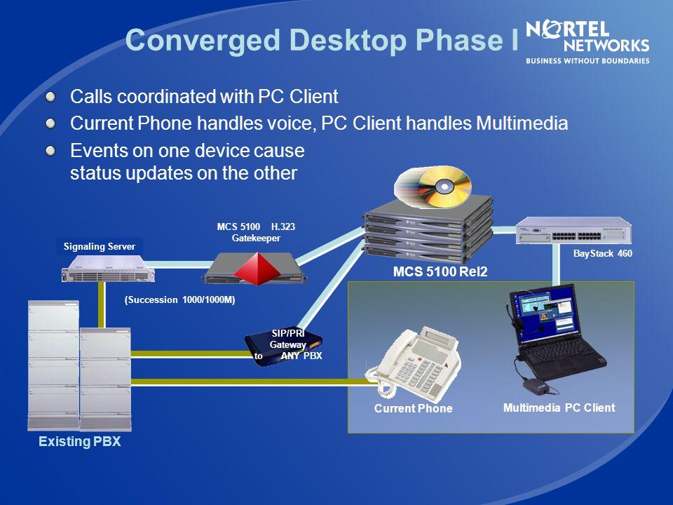 Converged Desktop Phase I