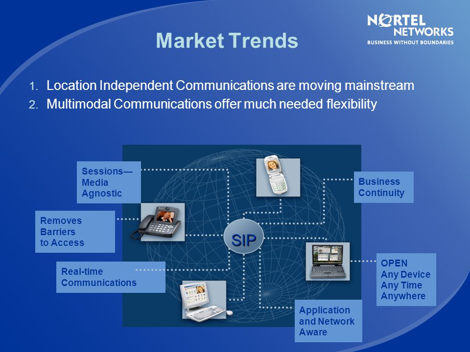 Market Trends Location Independent Communications are moving mainstream. Multimodal Communications offer much needed flexibility.