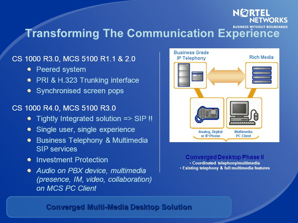 Transforming The Communication Experience