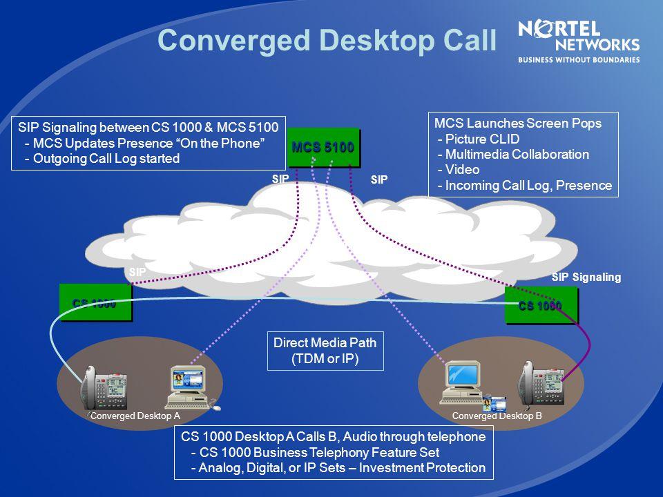 Converged Desktop Call