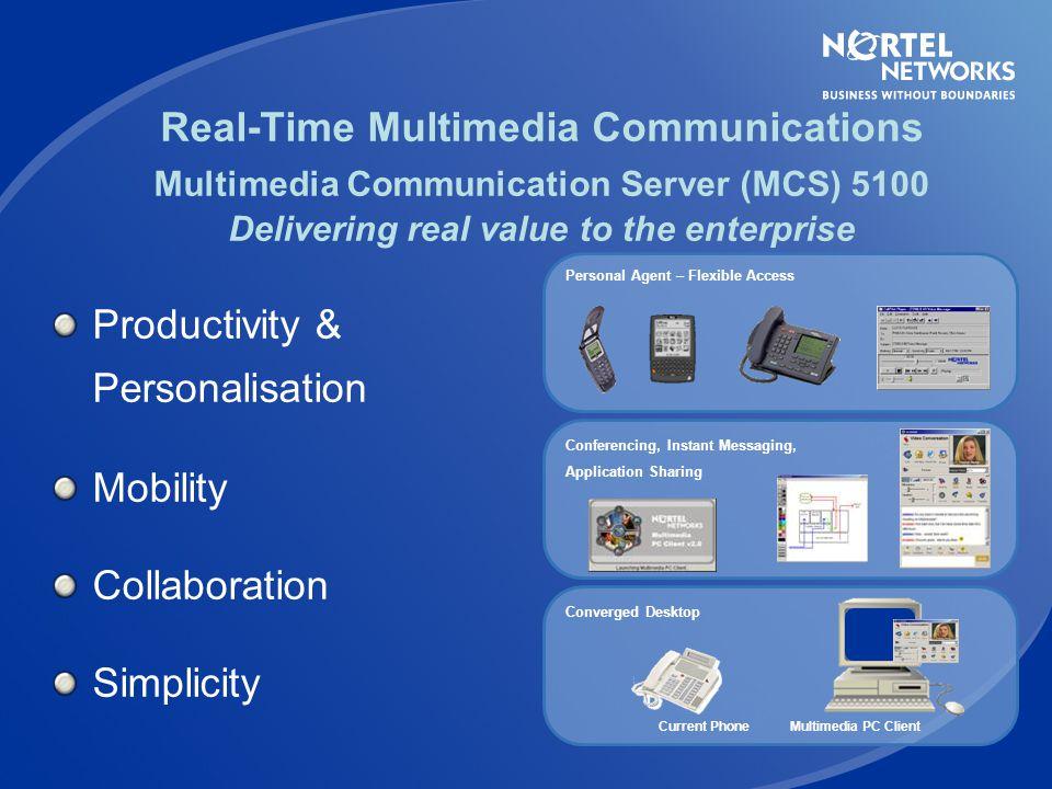 Current Phone Multimedia PC Client