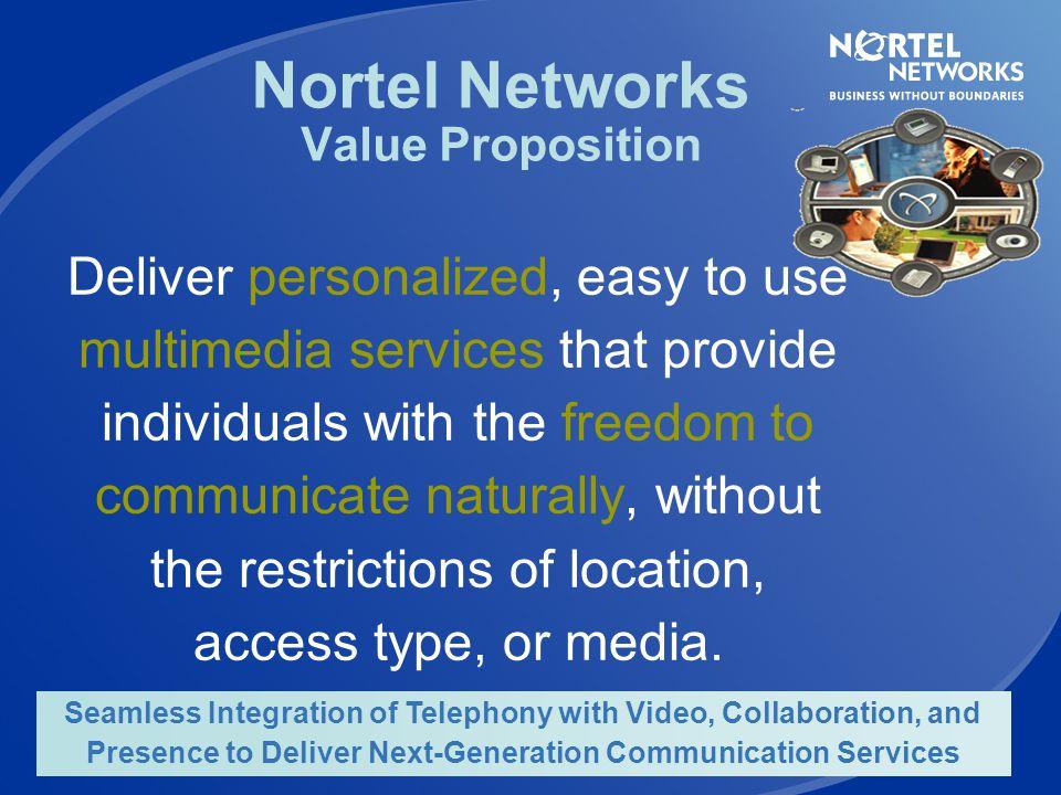 Nortel Networks Value Proposition