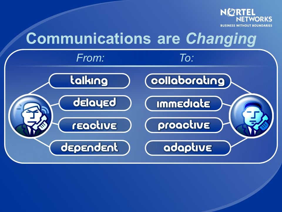 Communications are Changing
