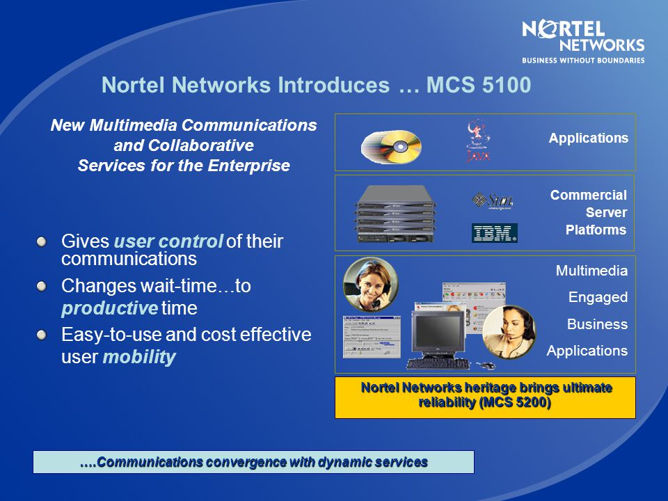 Nortel Networks Introduces … MCS 5100