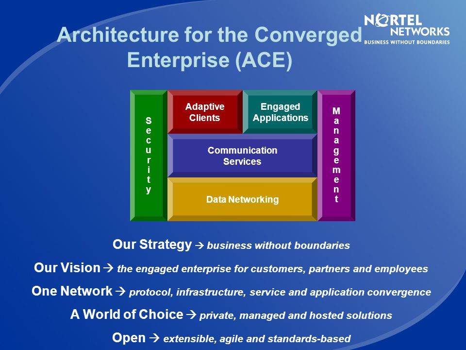Architecture for the Converged Enterprise (ACE)