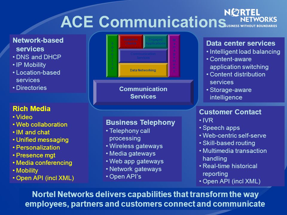 ACE Communications Services
