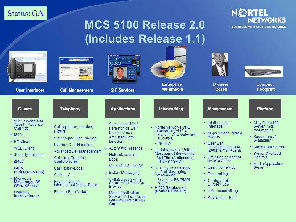 MCS 5100 Release 2.0 (Includes Release 1.1)