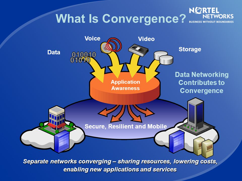 Data Networking Contributes to Convergence