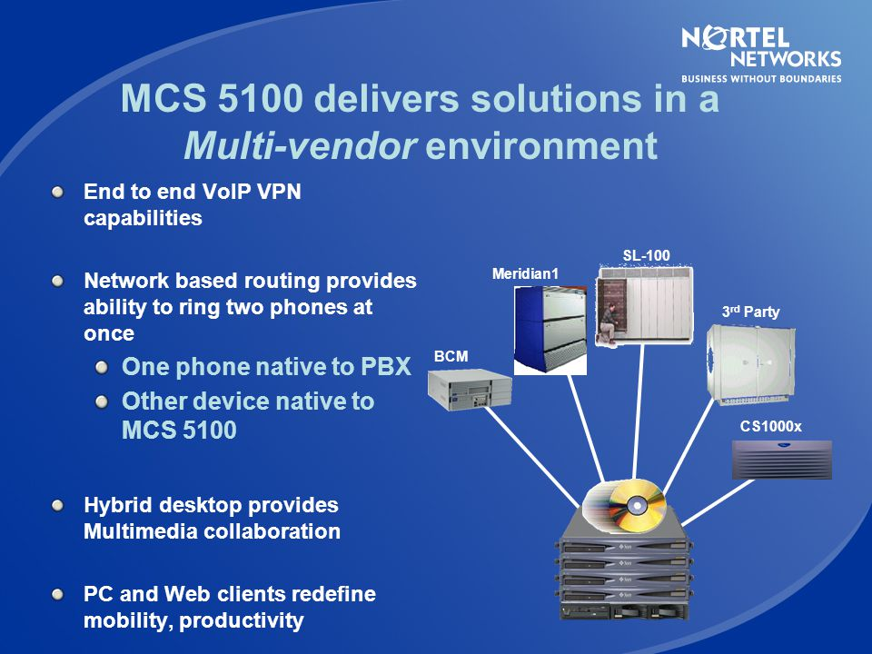 MCS 5100 delivers solutions in a Multi-vendor environment