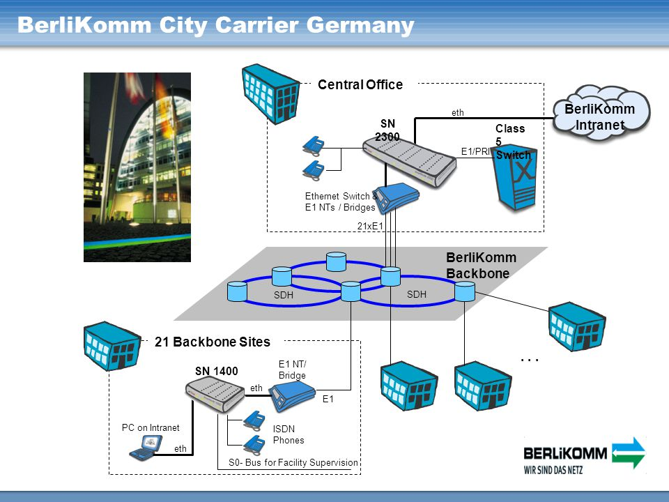 BerliKomm City Carrier Germany