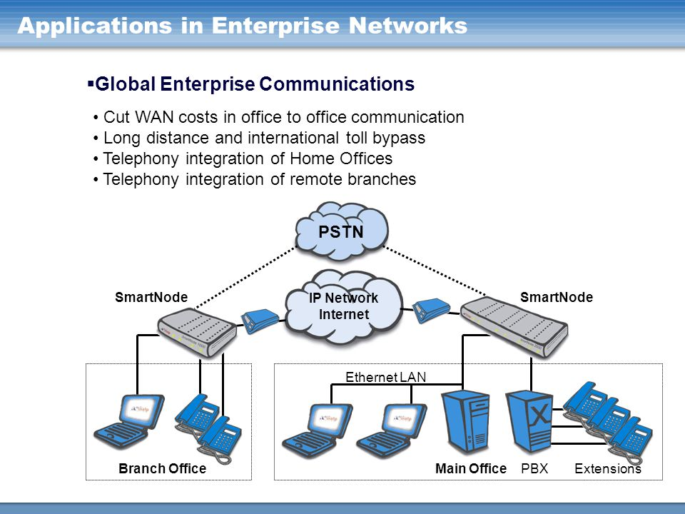Applications in Enterprise Networks