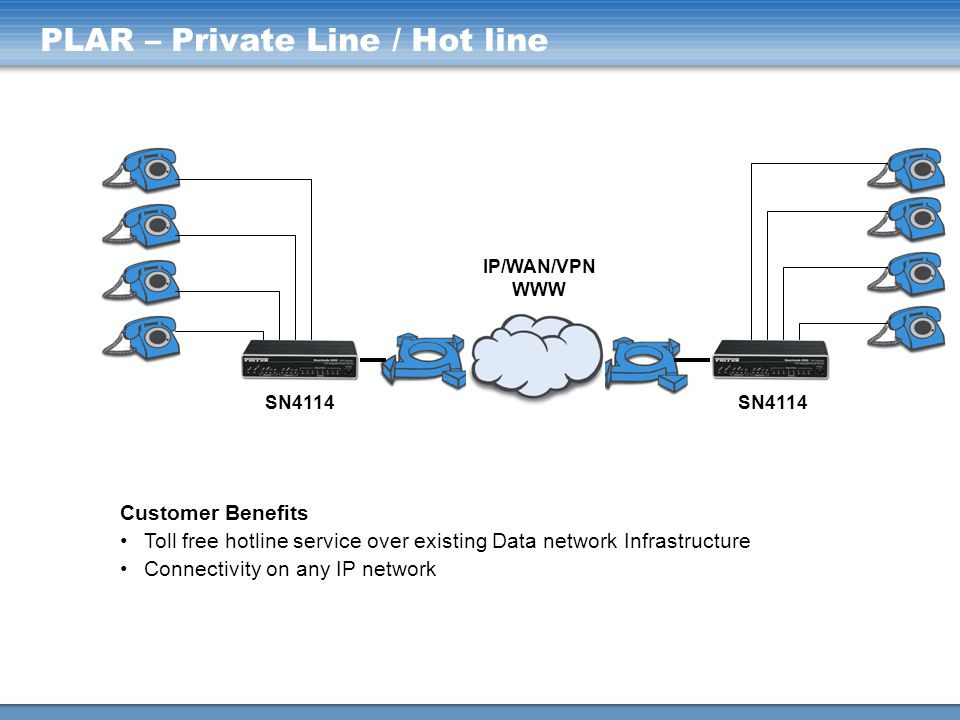 PLAR – Private Line / Hot line