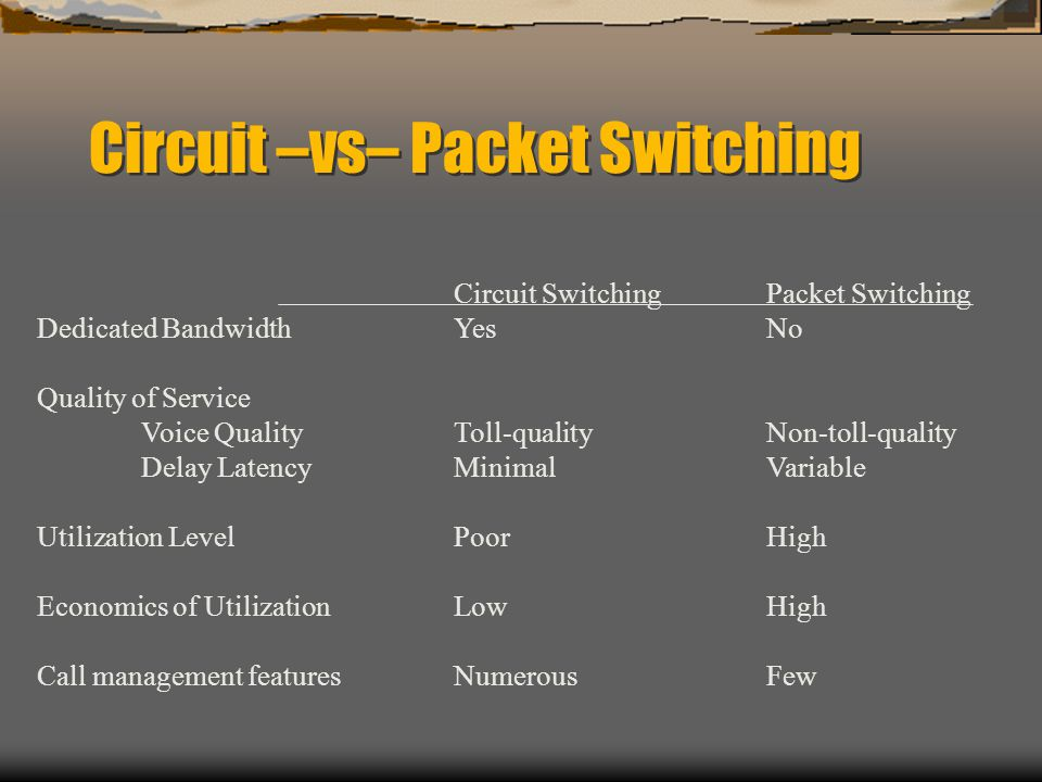 Circuit –vs– Packet Switching