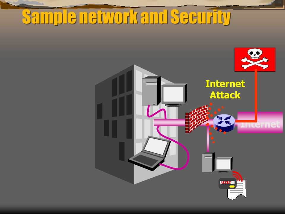 Sample network and Security