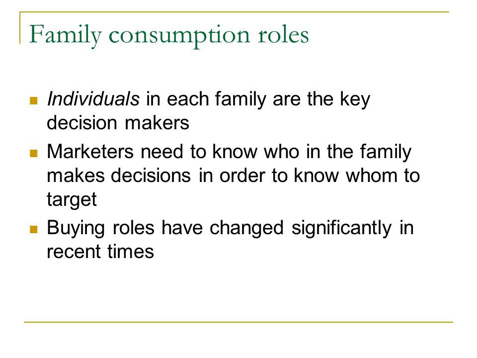 Family consumption roles