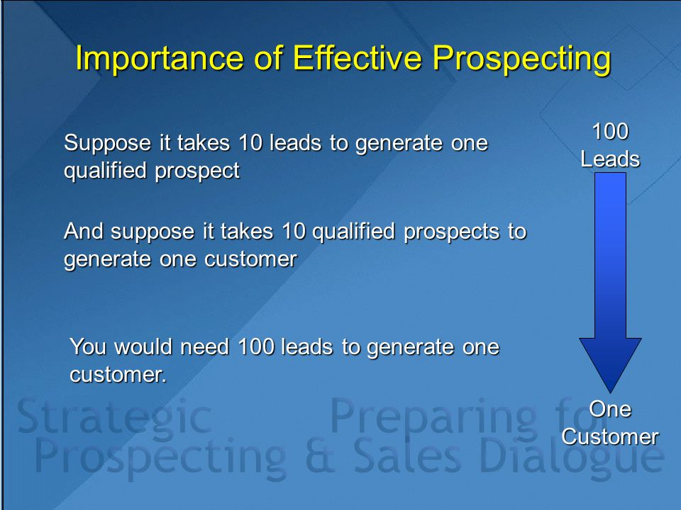 Importance of Effective Prospecting