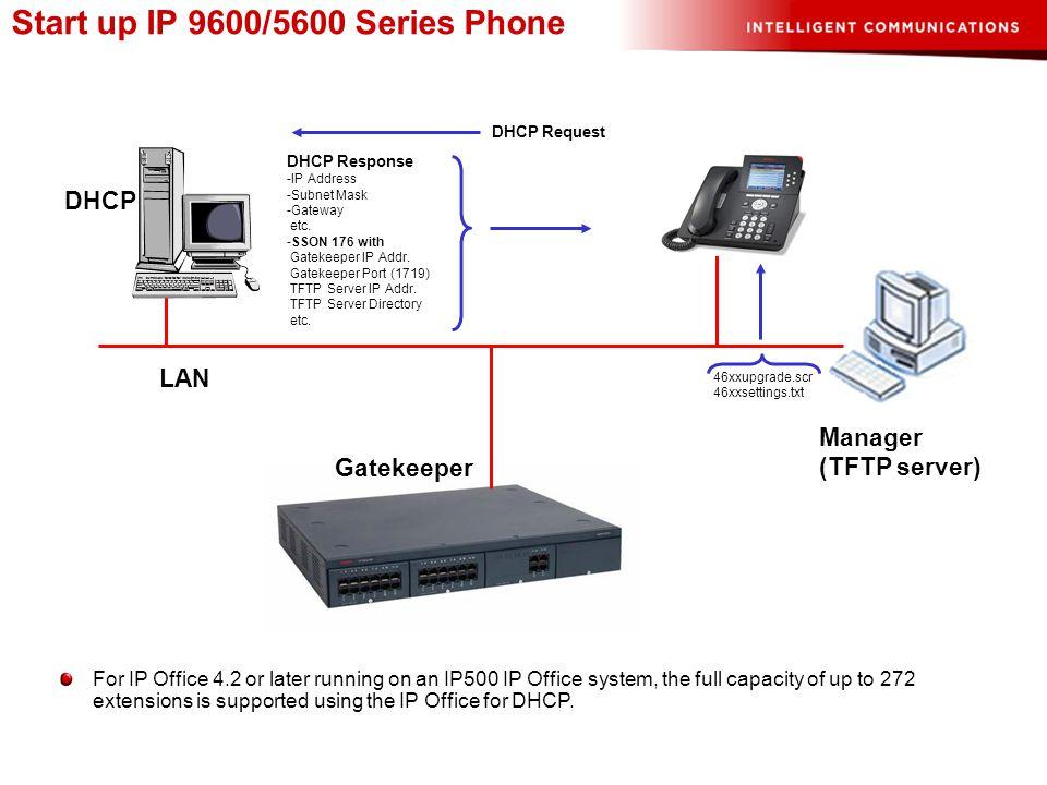 Start up IP 9600/5600 Series Phone