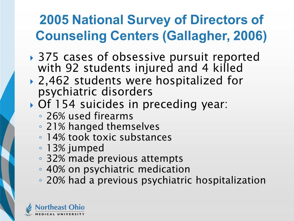 2005 National Survey of Directors of Counseling Centers (Gallagher, 2006)