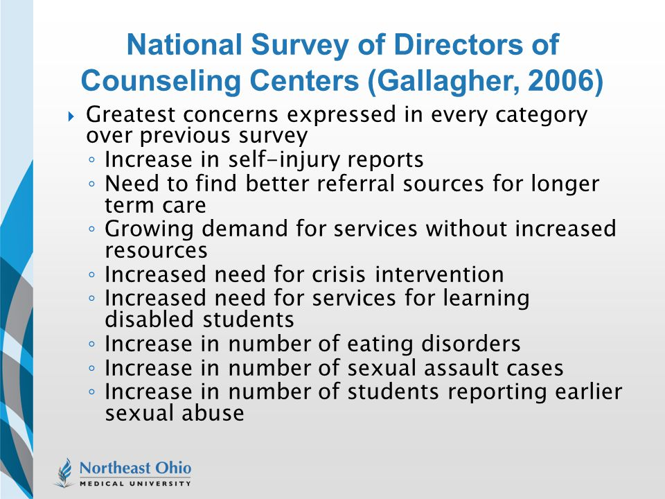 National Survey of Directors of Counseling Centers (Gallagher, 2006)