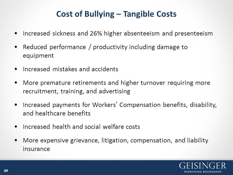 Cost of Bullying – Tangible Costs