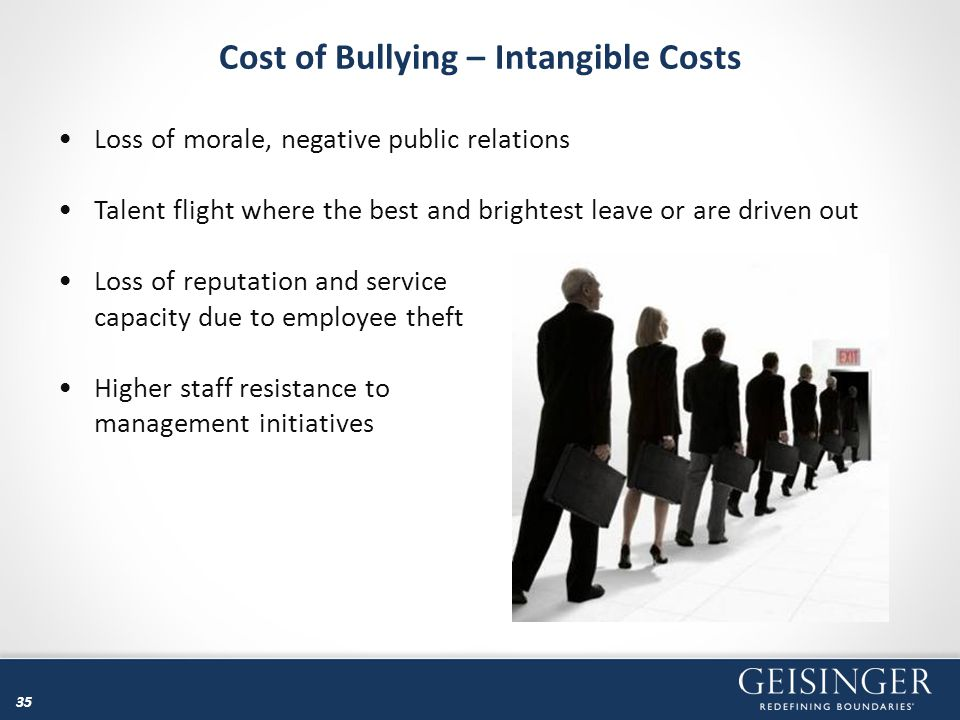 Cost of Bullying – Intangible Costs