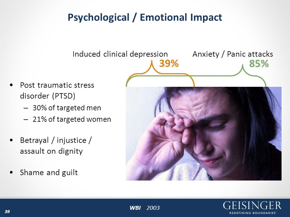 Psychological / Emotional Impact