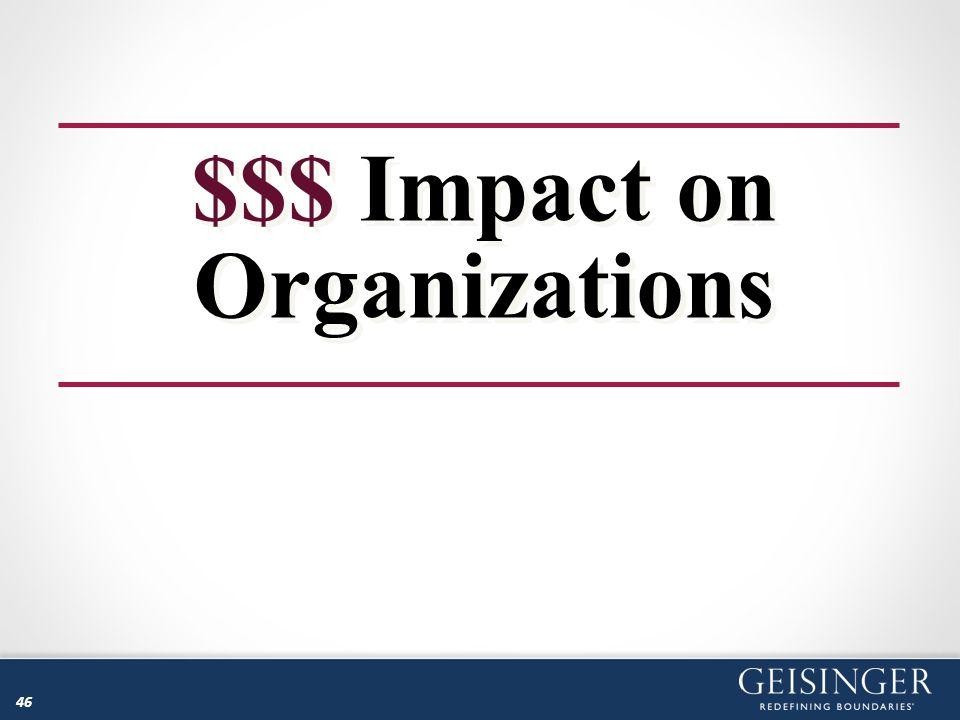 $$$ Impact on Organizations