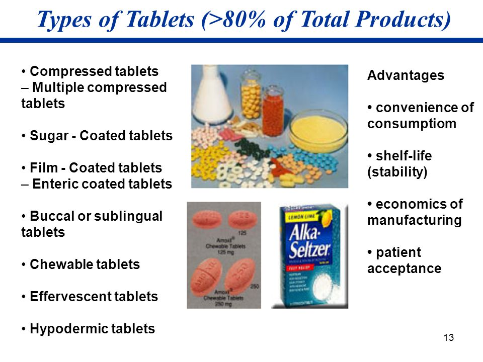 Types of Tablets (>80% of Total Products)
