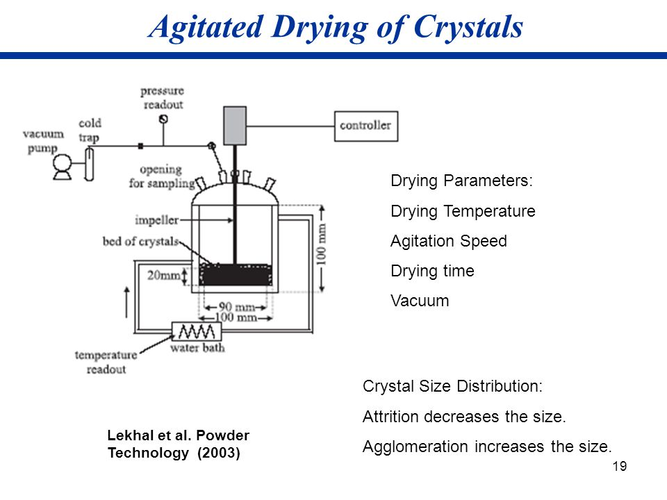 Agitated Drying of Crystals