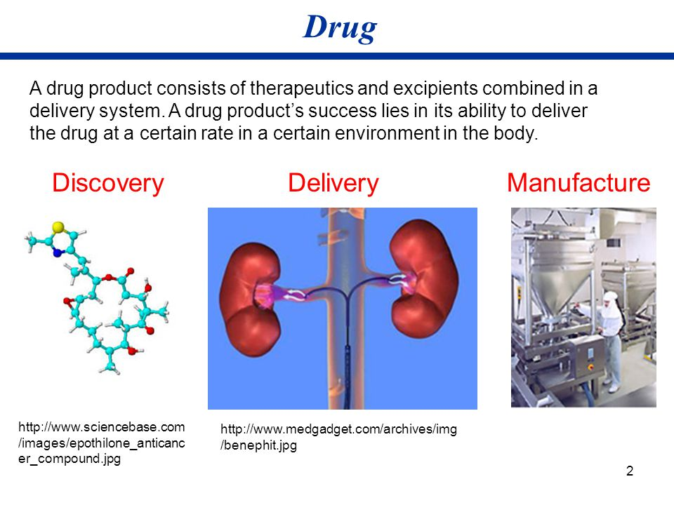 Drug Discovery Delivery Manufacture