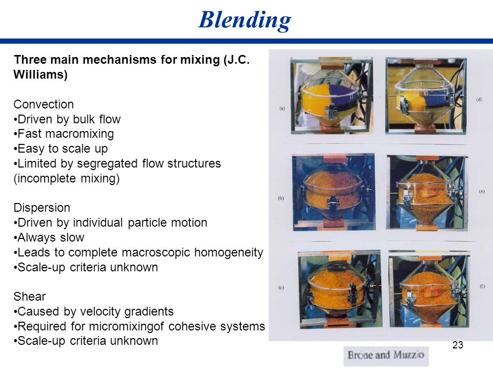 Blending Three main mechanisms for mixing (J.C. Williams) Convection