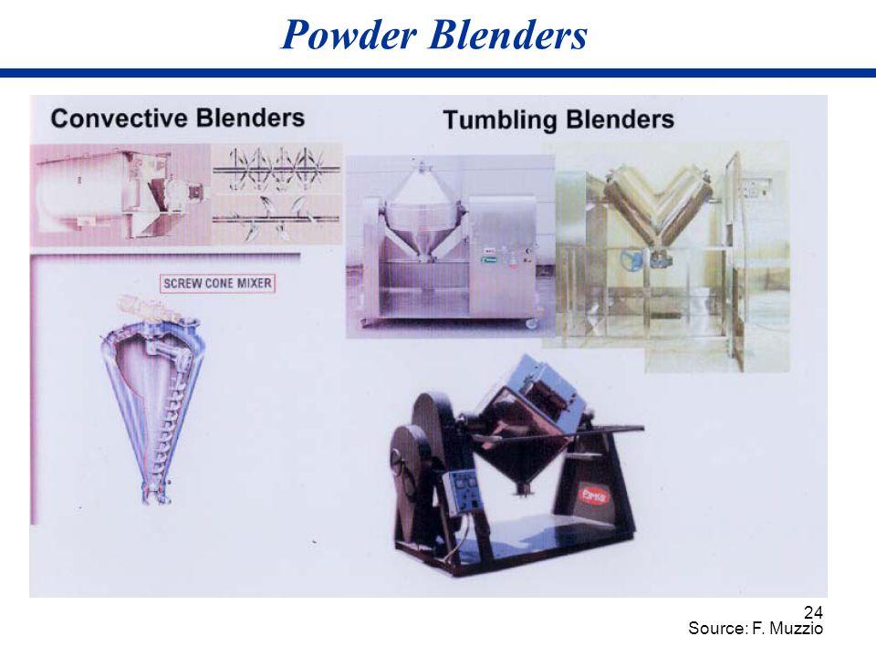 Powder Blenders Source: F. Muzzio