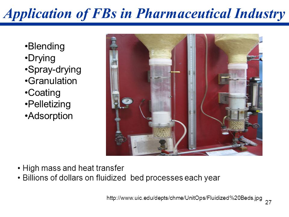 Application of FBs in Pharmaceutical Industry