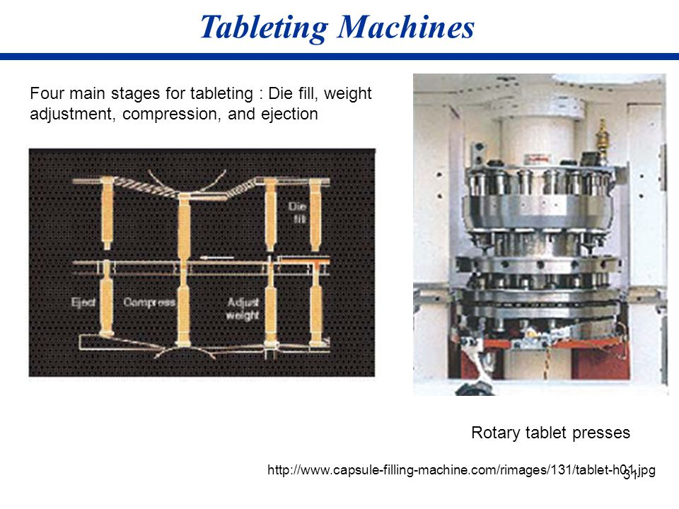 Tableting Machines Four main stages for tableting : Die fill, weight adjustment, compression, and ejection.
