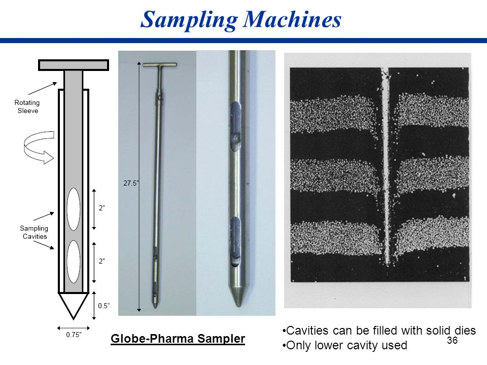 Sampling Machines Sampling instruments affect the sample. How can we test better •Cavities can be filled with solid dies •Only lower cavity used.