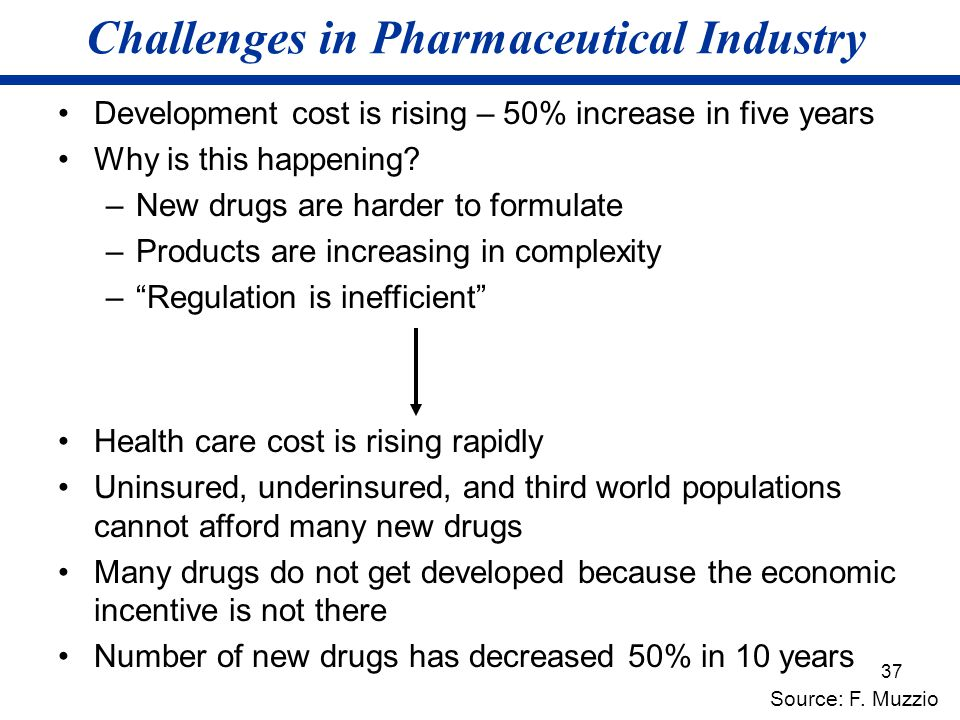 Challenges in Pharmaceutical Industry