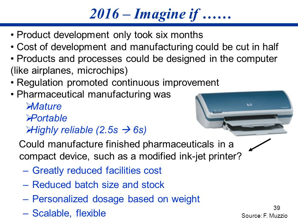 2016 – Imagine if …… Product development only took six months