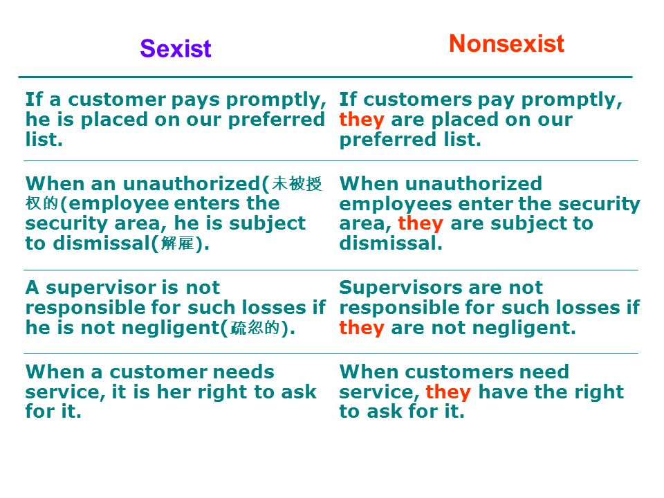 Nonsexist Sexist. If a customer pays promptly, he is placed on our preferred list.